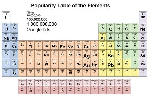 Tabla periodica de los elementos quimicos walter gallery periodic tabla periodica de los elementos quimicos walter images periodic tabla periodica de los elementos walter pdf urtaz Images