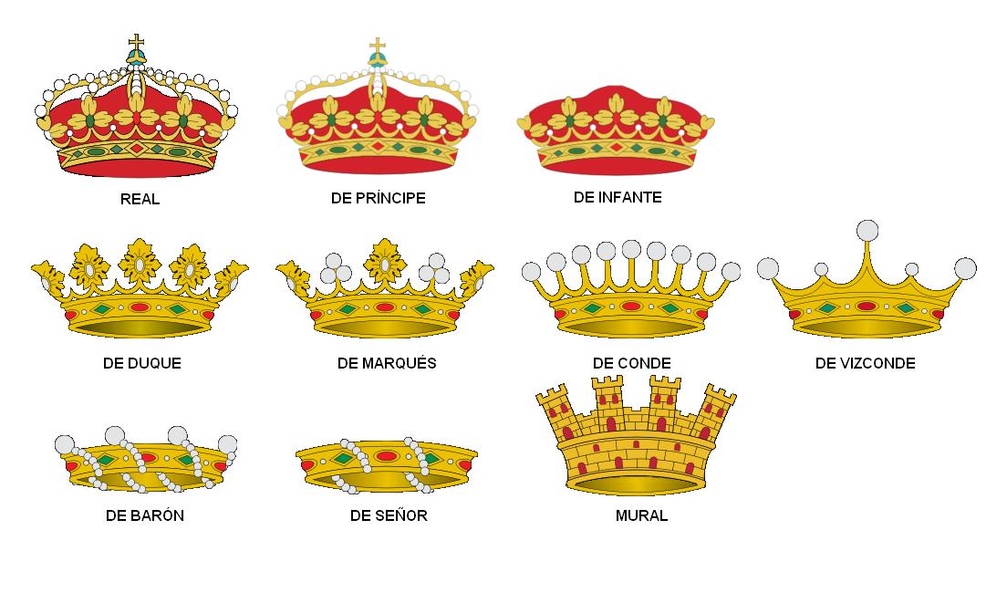 Heraldic_Crowns_Spanish_Heraldry