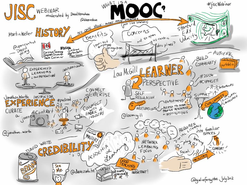 Una docena de MOOC o cursos online gratuitos para completar tu formación