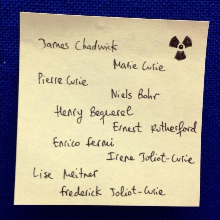 descubridores de la radiactividad