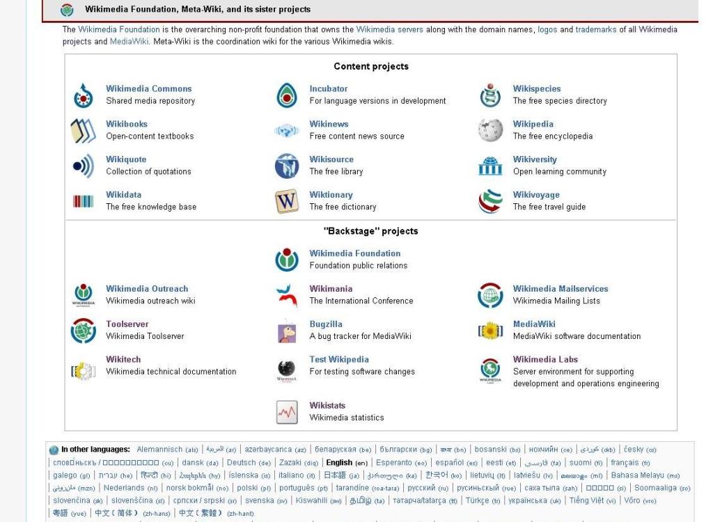 Una docena de wikis para complementar la Wikipedia