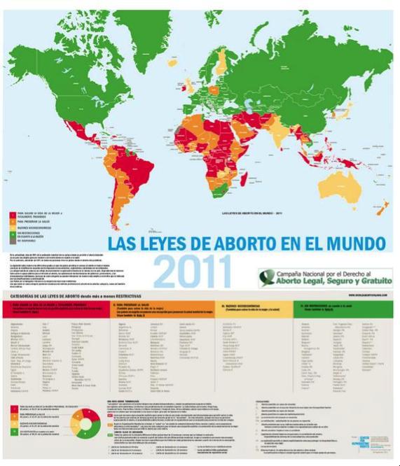 leyes aborto en el mundo